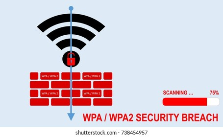 Illustration of WPA / WPA2 wireless protocol vulnerability KRACK is serious threat for Wfii internet connection