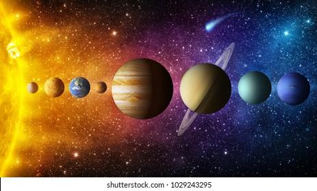 Planet, Komet, Sonne und Stern des Sonnensystems. Elemente dieses Bildes von der NASA eingerichtet. Sonne, Quecksilber, Venus, Planet Erde, Mars, Jupiter, Saturn, Uranus, Neptun. Wissenschafts- und Bildungshintergrund.