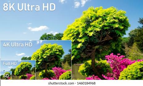 8K Ultra HD, 4K UHD, Full HD und HD Auflösung vergleichen. Präsentation der TV-Standards