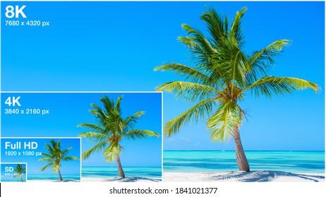 Vergleich der proportionalen Größe der TV-Auflösung, 8K Ultra HD vs 4K vs Full HD und Standard Definition.