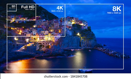 Visueller Vergleich zwischen verschiedenen TV-Auflösungsgrößen