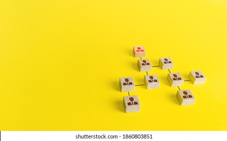 Organigrama jerárquico de bloques de la empresa. El clásico sistema de conformismo del líder-subordinado. Estructura empresarial eficiente con alto desempeño. Determinación del beneficiario final