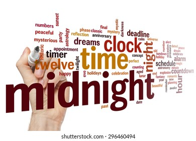 Midnight concept word cloud background
