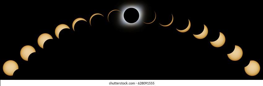 Fases del eclipse solar total. Eclipse solar compuesto.