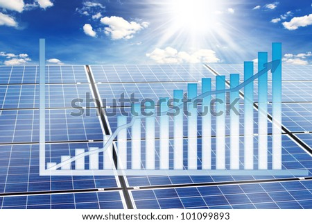 photovoltaic cells and sunlight and sky