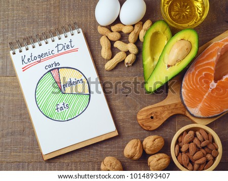 Ketogenic low carbs diet concept. Healthy eating and dieting with salmon fish, avocado, eggs and nuts. Top view #1014893407