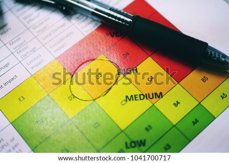 Risk matrix rating assessment concept photo.  Royalty-Free Stock Photo #1041700717