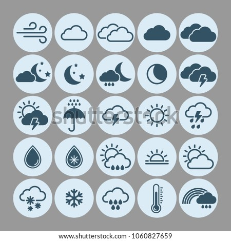 Weather flat vector icons set #1060827659