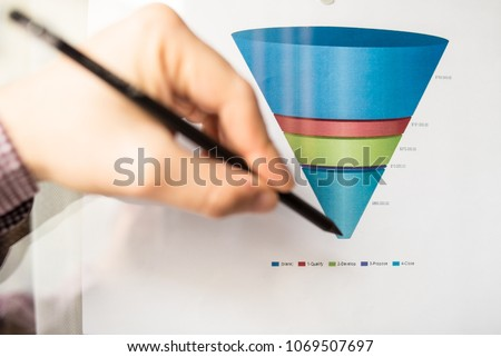 Male hand pointing with a pencil at a Sales Funnel chart printed on a white sheet of paper during a marketing meeting.