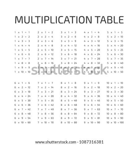 Multiplication table in vector format #1087316381