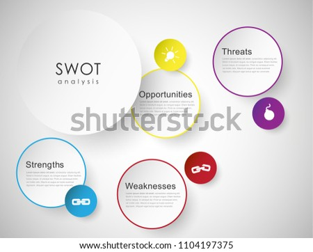 SWOT - (Strengths Weaknesses Opportunities Threats) business strategy mind map concept for presentations. #1104197375