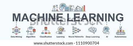 Machine learning banner web icon set, Ai, Data mining, algorithm, algorithm, neural network, deep learning and autonomous. minimal vector infographic concept. Royalty-Free Stock Photo #1110900704