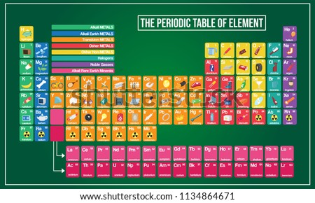 Vector illustration of Periodic table and Symbol example graphic explain  Royalty-Free Stock Photo #1134864671