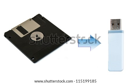 Floppy Disk and USB stick showing progress and changes in digital archiving