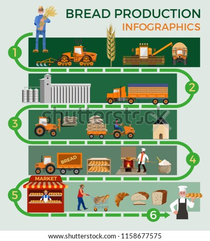Agriculture concept set with bread making process . Vector illustration #1158677575