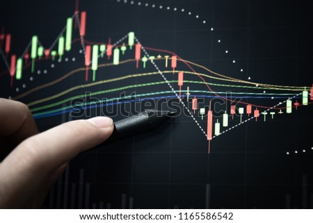 Charts of stock market instruments with various type of indicators and volume analysis for professional technical analysis on the monitor of a computer. Fundamental and technical analysis concept. #1165586542