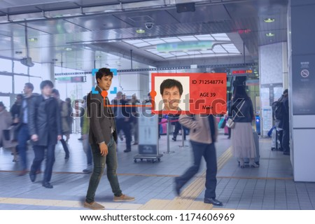 iot machine learning with human and object recognition which use artificial intelligence to measurements ,analytic and identical concept, it invents to classification,estimate,prediction, database #1174606969