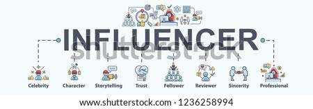 influencer telling brand's story, banner web icon for business and social media marketing, Celebrity, Character, Reviewer, follower, trust and Sincerity. Minimal vector infographic. #1236258994