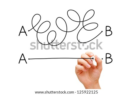 Hand drawing a concept about the importance of finding the shortest way to move from point A to point B, or finding a simple solution to a problem. Royalty-Free Stock Photo #125922125