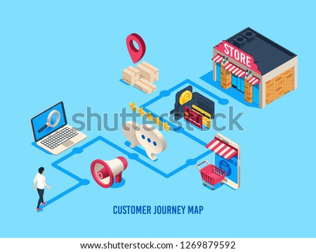 Isometric customer journey map. Customers process, buying journeys and digital purchase. Sales user rate, purchasing consideration online shopping journey map business vector illustration #1269879592