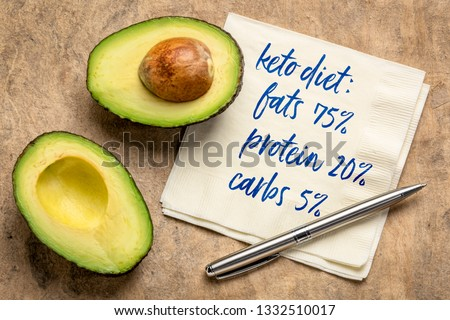 keto diet concept: 75% fats, 20% protein, 5% carbs - handwriting on napkin with a cut avocado against bark paper #1332510017