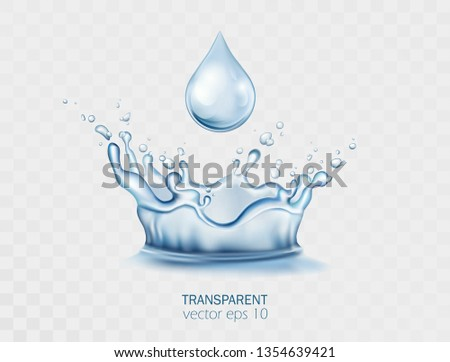 Waters realistic aqua splashes liquid fresh drops watering transparent vector. Splash circle, drop and crown from falling into the water in light blue color ads, promo, web design, flyer, print #1354639421