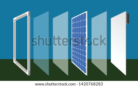 Illustration for Parts of Solar PV Panel #1420768283