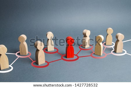 The red human figure extends its influence to the neighboring figures. Spreading ideas and thoughts, recruiting new members. Infection of other people, zero patient. Leader and leadership, new team. Royalty-Free Stock Photo #1427728532