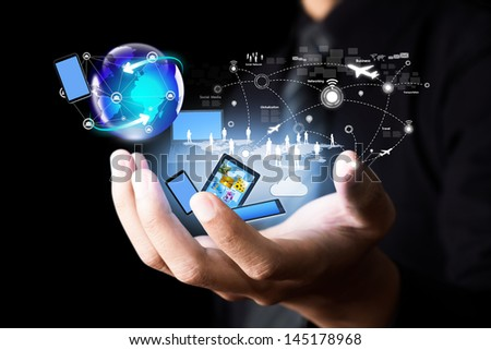 Modern wireless technology and social media #145178968