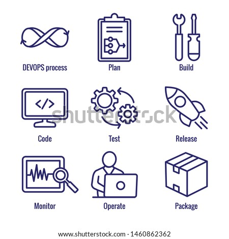 DevOps Icon Set w Plan, Build, Code, Test, Release, Monitor, Operate and Package Royalty-Free Stock Photo #1460862362