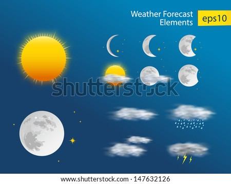 Weather forecast interface, vector illustration #147632126