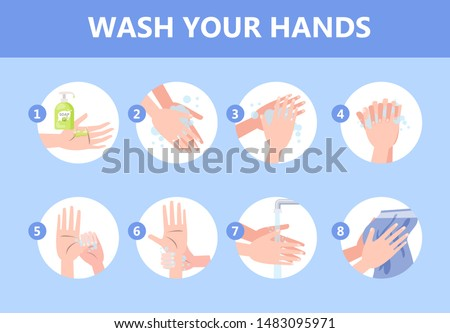 How to wash hand with soap instruction. Washing dirty hands guidance. Idea of healthcare. Isolated flat illustration