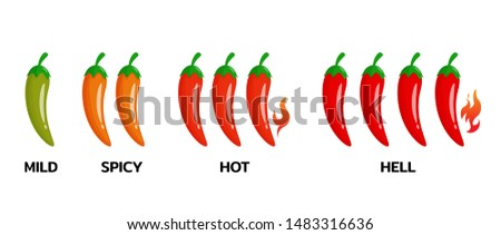 Spicy level of red hot pepper That is spicy until like a fire. #1483316636