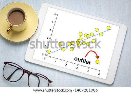outlier or outsider concept on a digital tablet with a cup of coffee #1487201906