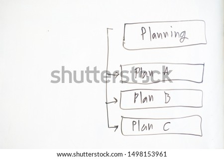 Planning, Plan A, Plan B, Plan C with copy space. #1498153961