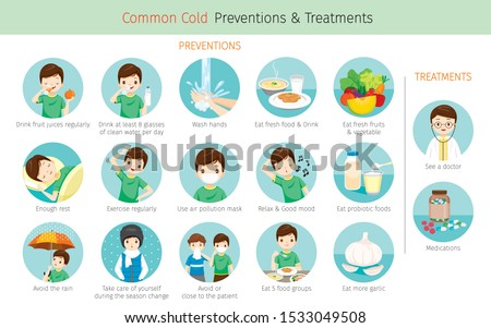 Man With Common Cold Preventions And Treatments, Infection, Sickness, Healthy #1533049508