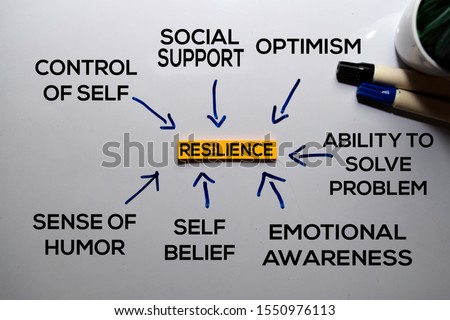 Resilience Method text with keywords isolated on white board background. Chart or mechanism concept. #1550976113
