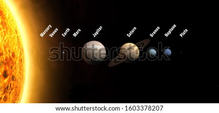 Planets of the solar system. Sun, Mercury, Venus, Earth, Mars, Jupiter, Saturn, Uranus, Neptune. Galaxy, nebulae, stars. Outer space.  Wide format. Elements of this image furnished by NASA