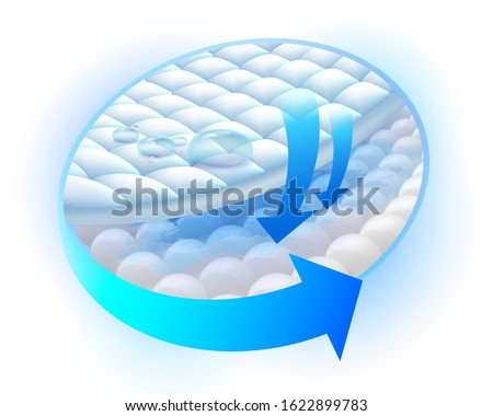 Show the steps of the absorbing layer system to lock moisture The top absorbent sheet has water droplets that seep into the moisture collector at the bottom. advertisements of sanitary napkins, diaper #1622899783