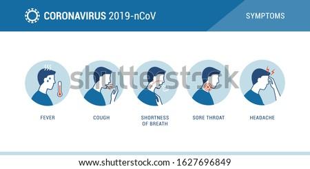 Coronavirus 2019-nCoV symptoms, healthcare and medicine infographic #1627696849