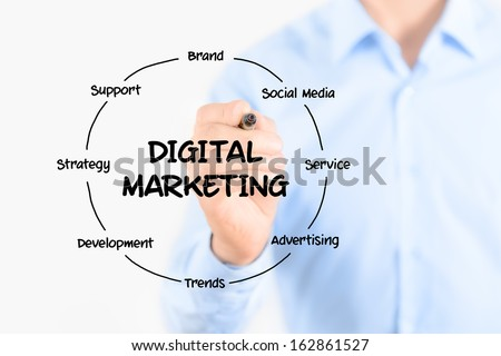 Young businessman holding a marker and drawing circular diagram of structure of digital marketing process and elements on transparent screen. Isolated on white background.