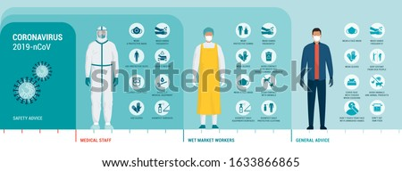 Coronavirus protection advice, safety equipment and practice for people and workers, vector infographic Royalty-Free Stock Photo #1633866865