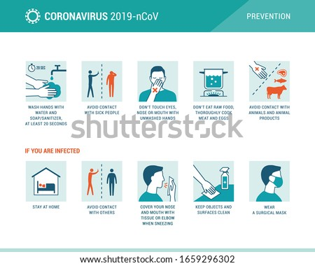 Coronavirus 2019-nCoV disease prevention infographic with icons and text, healtcare and medicine concept #1659296302