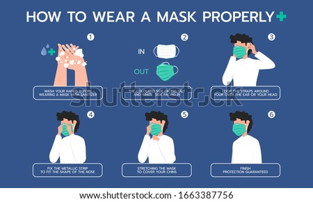 Infographic illustration about how to wear a mask properly for Prevent virus, Dust protection. Flat design #1663387756