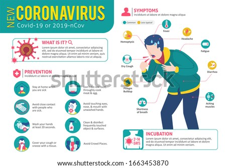 Coronavirus (Covid-19 or 2019-ncov) Infographic showing Incubation, Prevention and Symptoms with icons & infected person. Coughing Character. China pathogen. Wuhan virus #1663453870