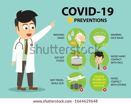 Coronavirus COVID-19 preventions infographic. Doctor standing point finger to preventions methods infographics. #1664629648