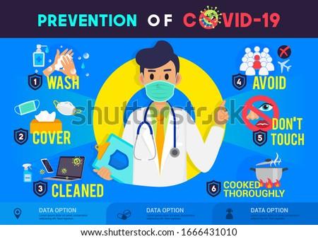 Prevention of COVID-19 infographic poster vector illustration. Coronavirus protection flyer #1666431010