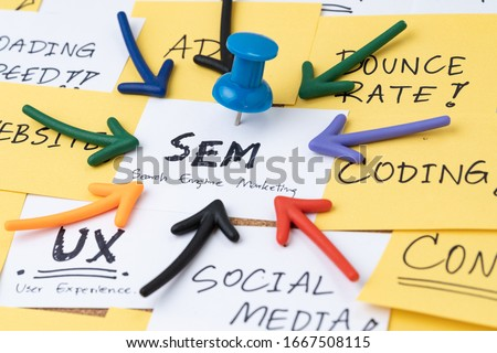 SEM Search Engine Marketing, banner or ads in search result page to drive traffic to website concept, paper note written the word SEM pin with thumbtack or pushpin on pin board with other keywords. #1667508115