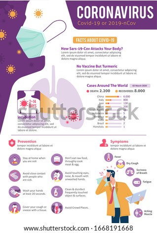 Coronavirus Infographic Template showing Prevention, symptoms, Facts, Cases statistic, and Incubation with icon and a cough or flu employee #1668191668