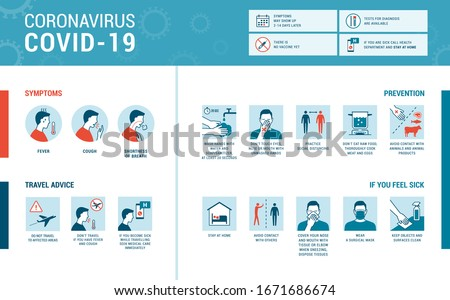 Coronavirus Covid-19 infographic: symptoms, prevention and travel advice #1671686674